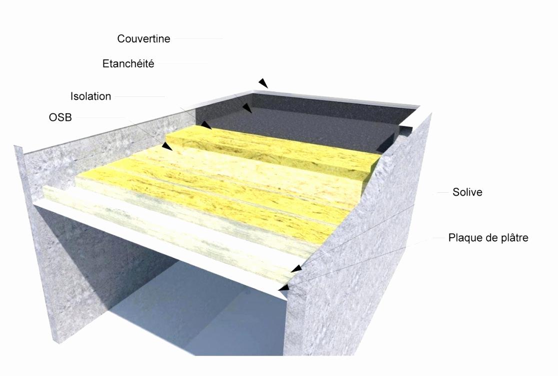 ciment blanc brico depot prix sac ciment 25 kg brico depot gnial ciment colle exterieur