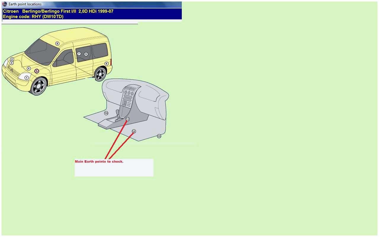 location camion porte voiture charmant frais location utilitaire but inspirant elegant location porte of location camion porte voiture