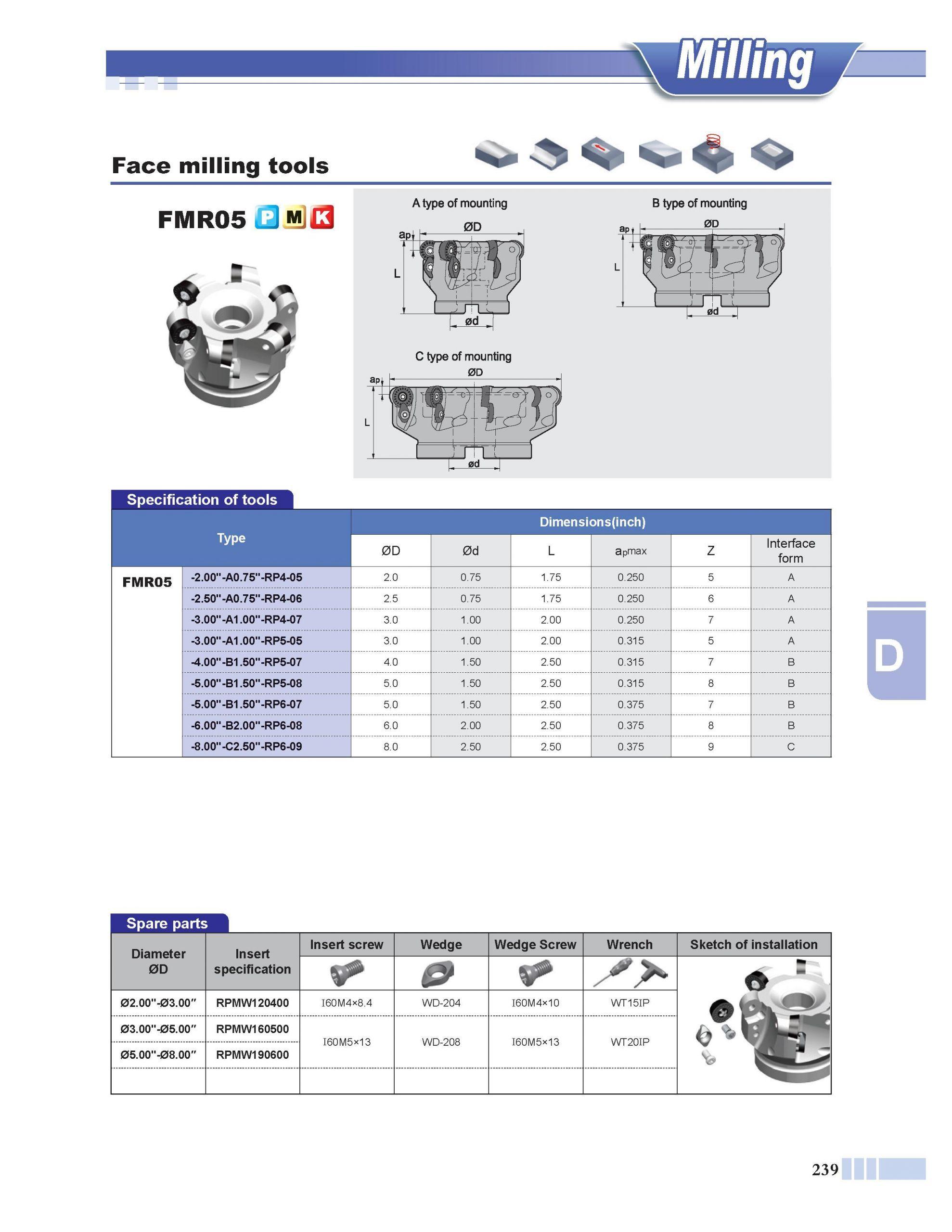 Catalogue Bi1 Charmant КатаРог Zcc Ct 2015 МетаРРорежущий инструмент Стр 239 0240 Of 30 Beau Catalogue Bi1
