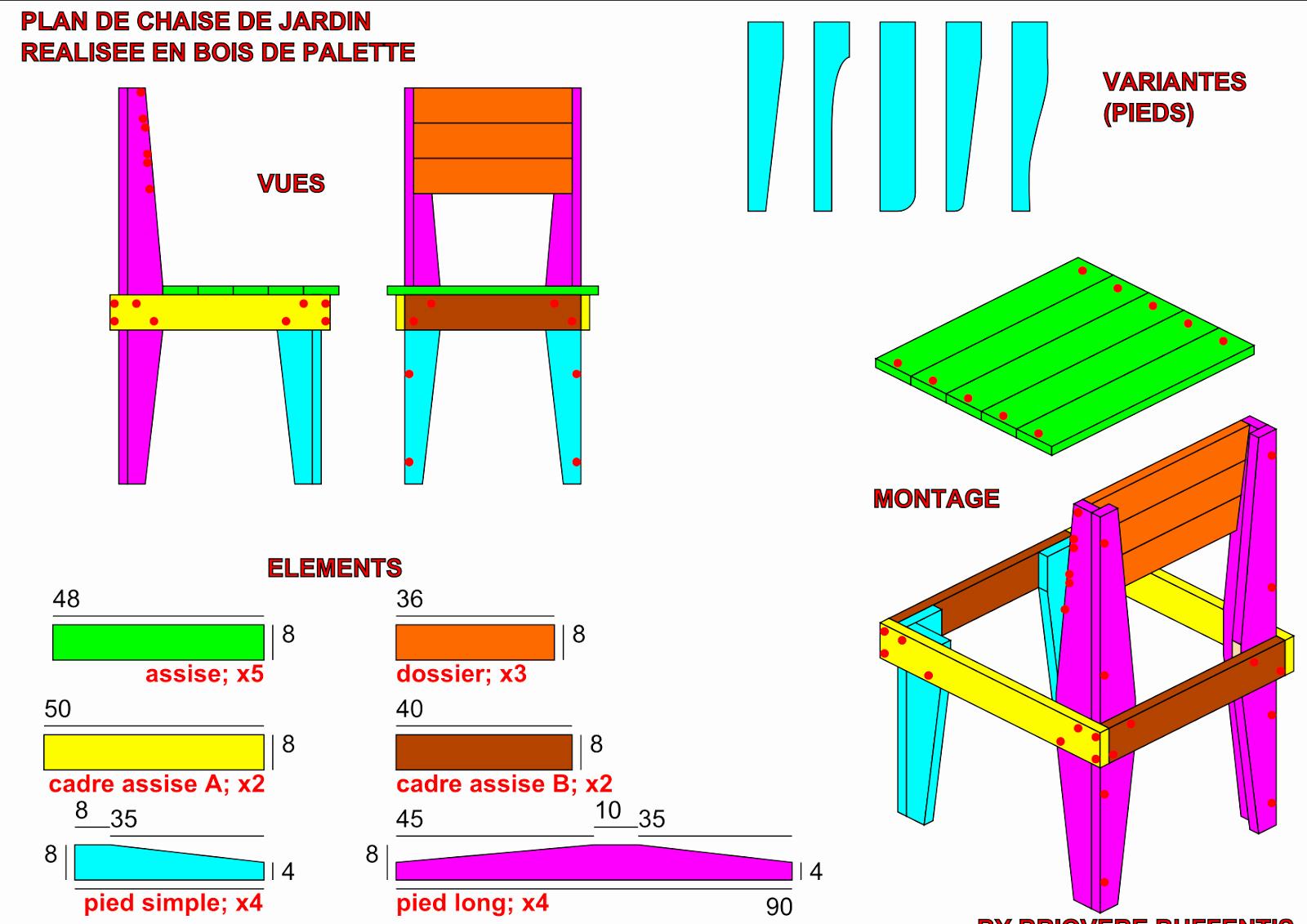 special galerie de chaise palette le meilleur de chaise en palette plan elegant chaise en bois de palette grande of special galerie de chaise palette