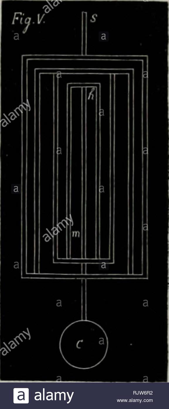 atti dellaccademia pontificia denuovi lincei 211 dobbiamo inollrc osseivare che tiannc il centro della lenle ogni allio punto lella lunghezza od asse del pendolo pensato rimarra per due di verse temperature a diverse distanzc dal centro di sospensione ed in vero essendo m fig 5 un punto qualunque della lun ghezza sc del pendolo facciasi sm= x he = inn = alia temperalura 0 avremo per la temperatura l le scguenti sm = x ic= 1 3 jm=1 h5lt inoltre la temperatura essendo qualunque abbiamo sc=sm h mc mc =hc hm donde sc =sm he RJW6R2