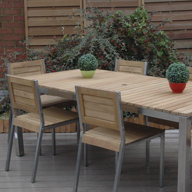 leroy merlin jardin terrasse amiens maison design trivid us con planche en teck leroy merlin e salon de jardin collection teckinox planche en teck leroy merlin 1429x1429px