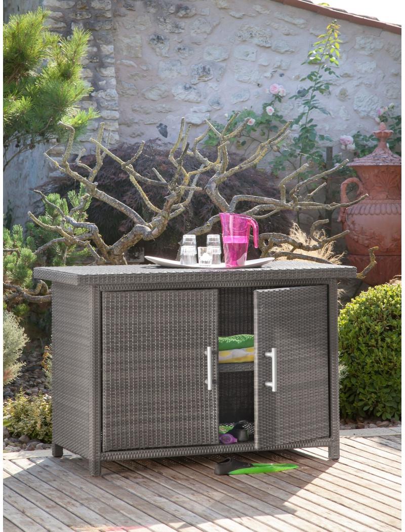 meuble portes en rasine tressae gris ice proloisirs coffre de armoire rangement exterieur ikea armoire rangement exterieur