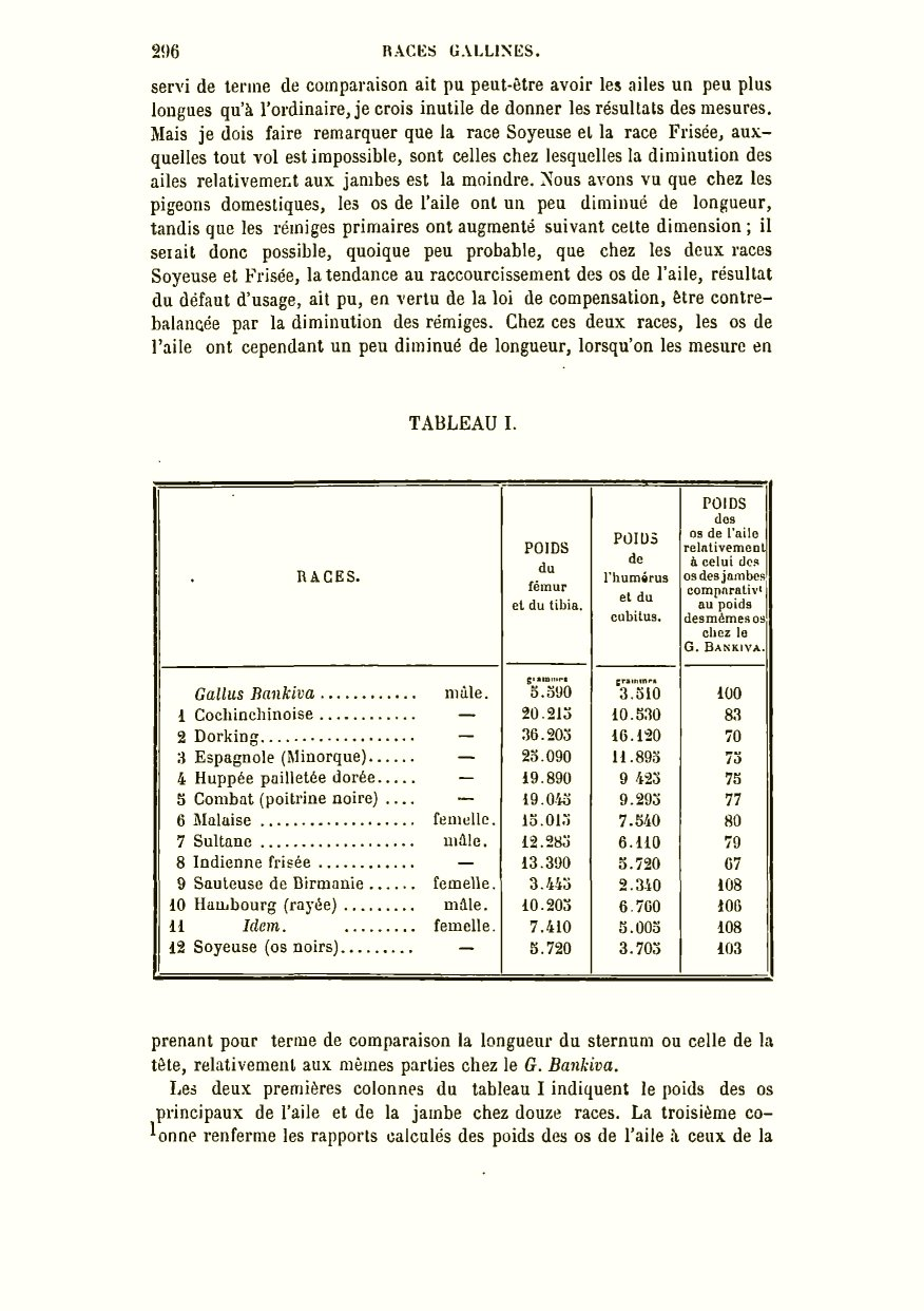 Table De Jardin Ronde 8 Personnes Frais Darwin C R 1879 De La Variation Des Animaux Et Des