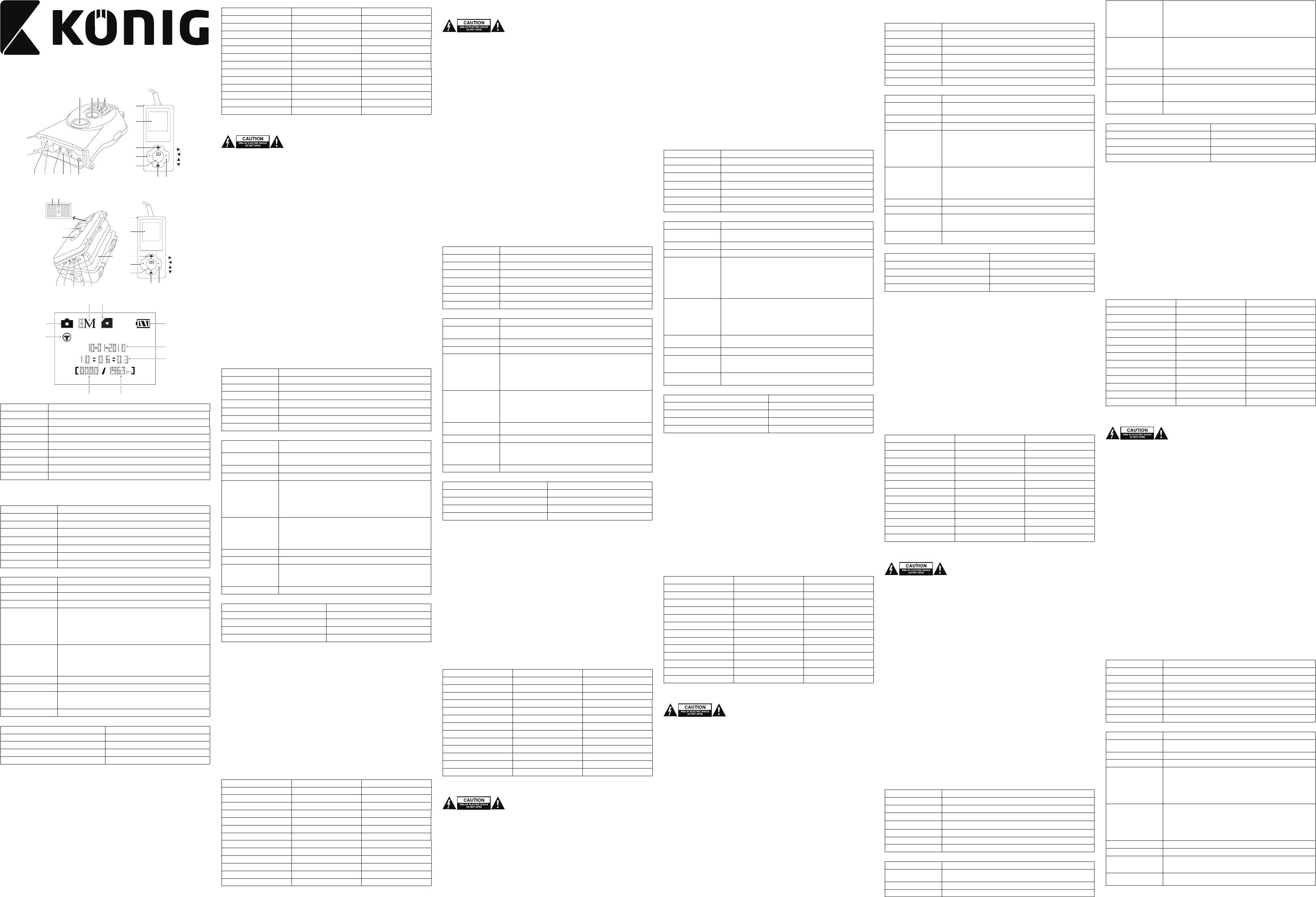 Table Exterieur Design Élégant Handleiding Konig Electronic Sas Dvrodr11 Pagina 2 Van 4