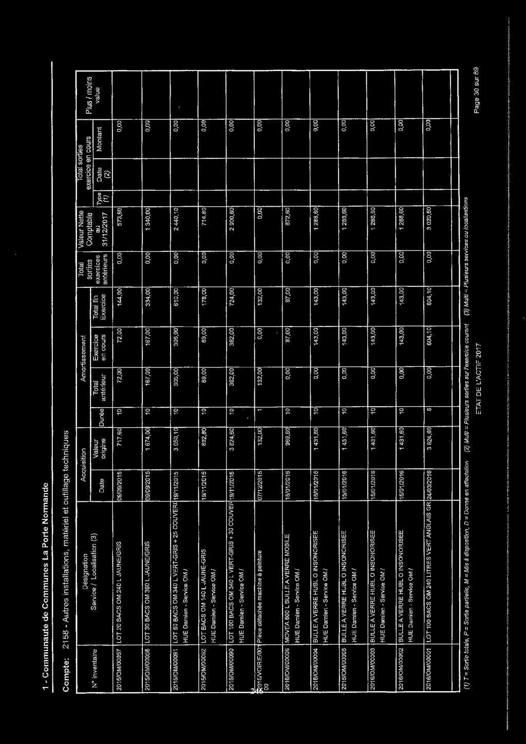 Table Exterieur Fer forgé Unique Acquisition Amortissement total Valeur Nette total sorties Of 21 Élégant Table Exterieur Fer forgé