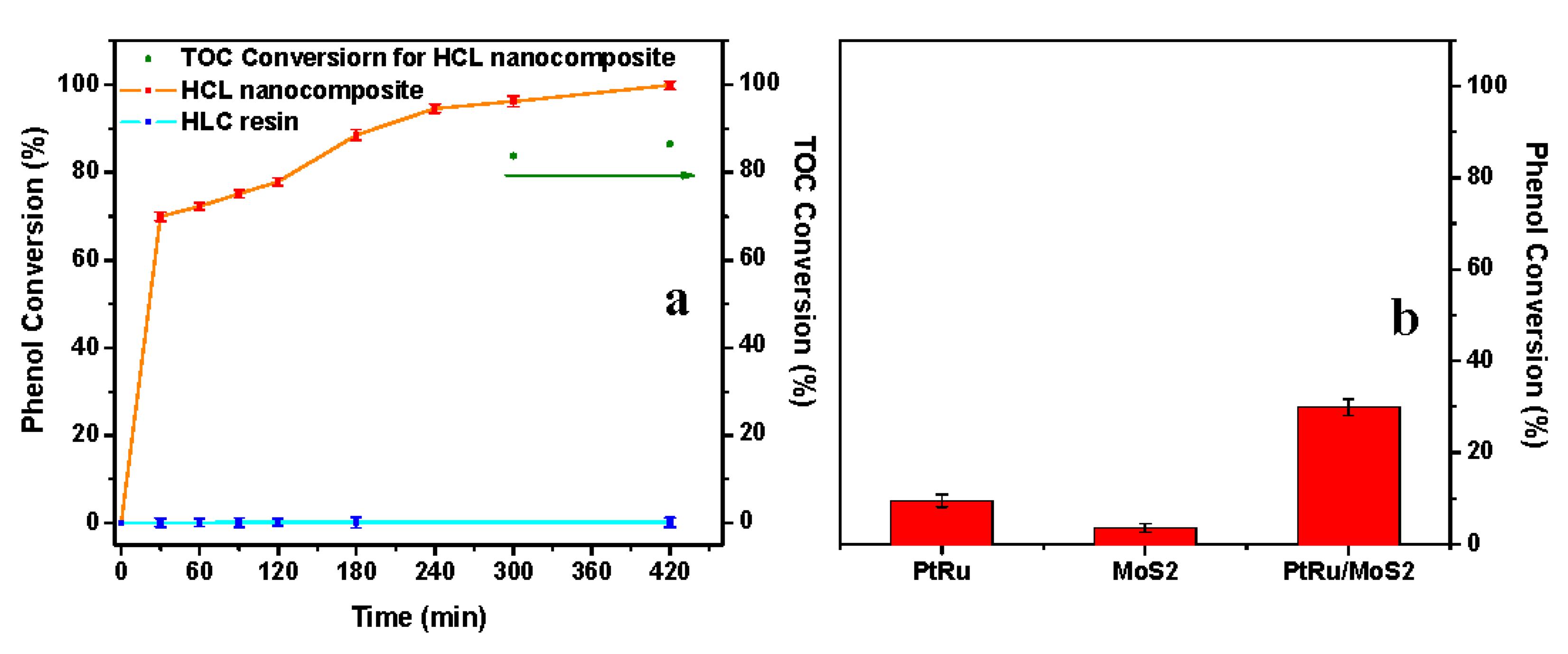 nanomaterials 09 g009