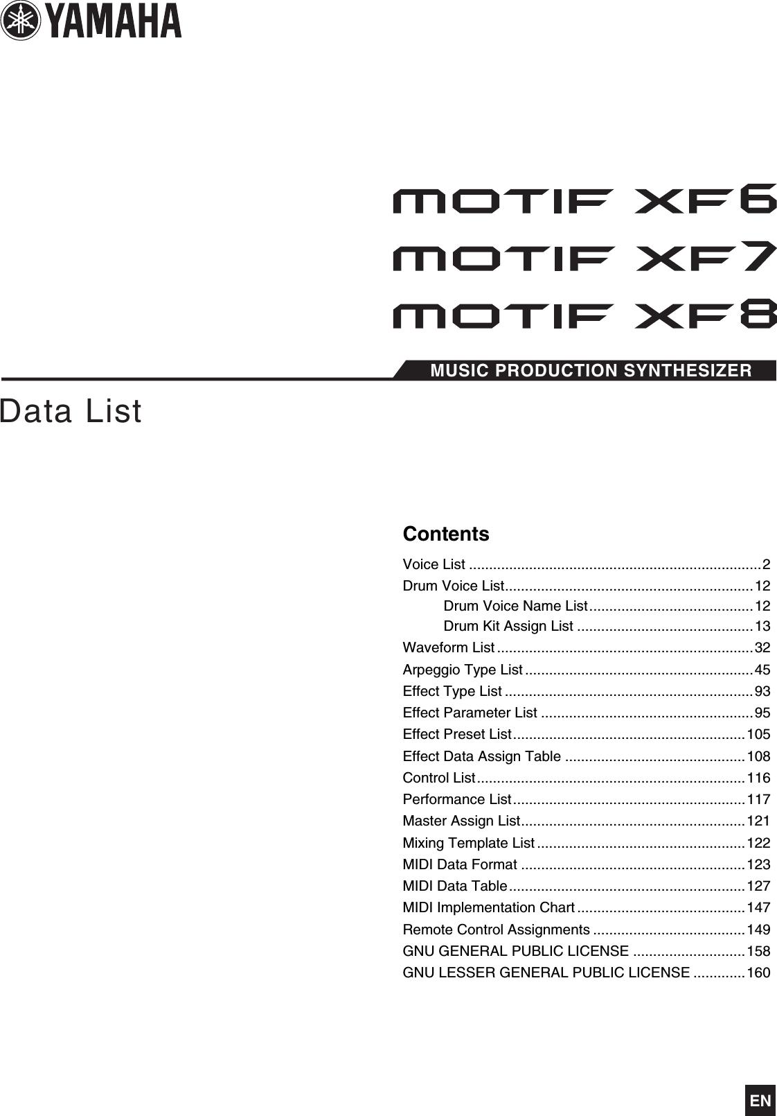 motifxfendlc0 User Guide Page 1