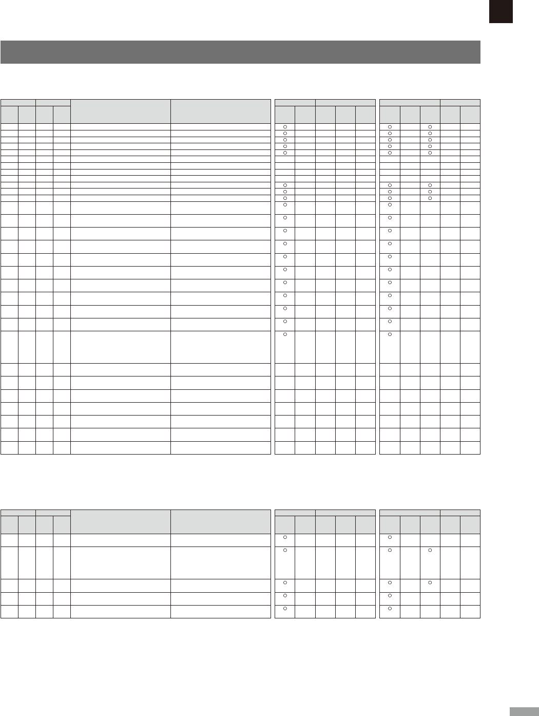Taille Table 6 Personnes Frais Handleiding Yamaha U1ta Pagina 75 Van 83 Fran§ais Of 20 Nouveau Taille Table 6 Personnes