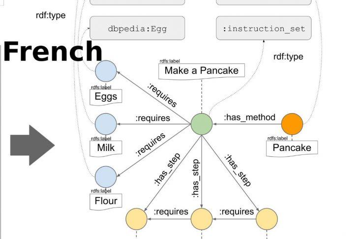 Aménagement Allée De Jardin Frais Human Instructions French Wikihow