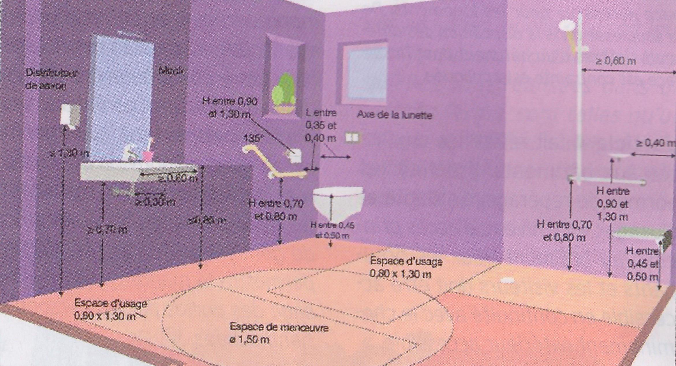 impressionnant chaise de bain pour handicape norme douche handicape luxe galerie saale dentaltechnik gmbh co kg re mandations