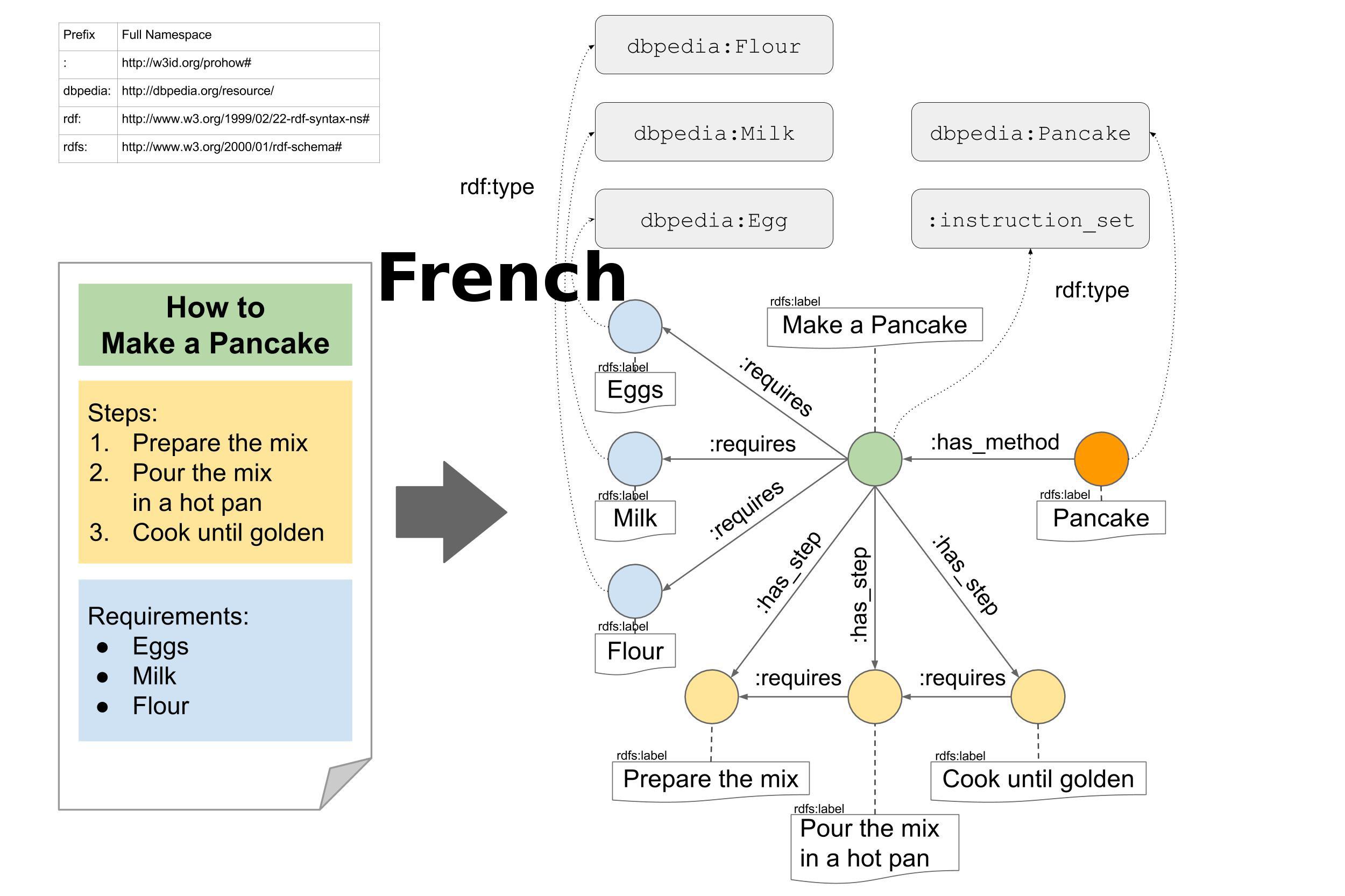 Aménagement Jardin Petite Surface Génial Human Instructions French Wikihow