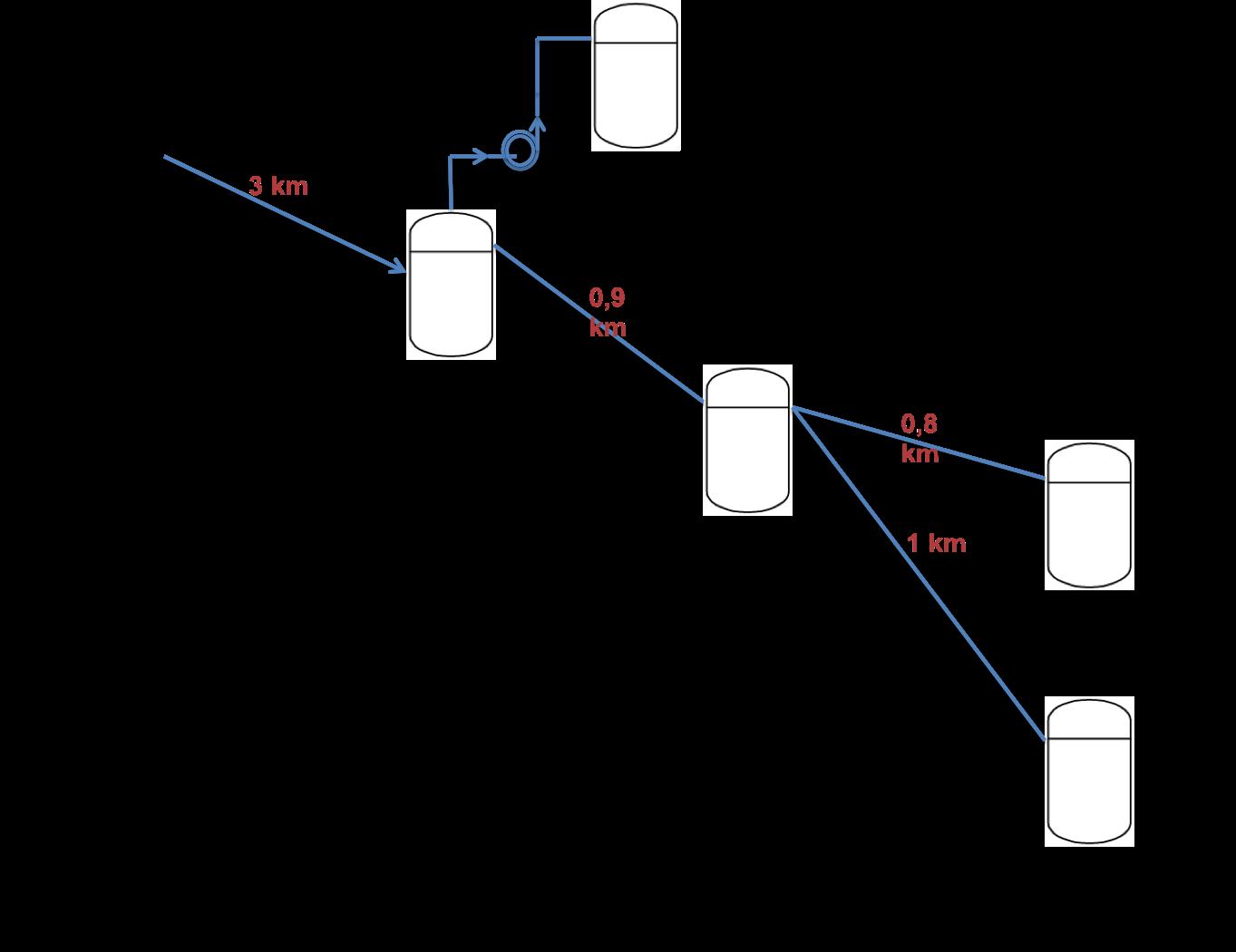 schéma réservoirs