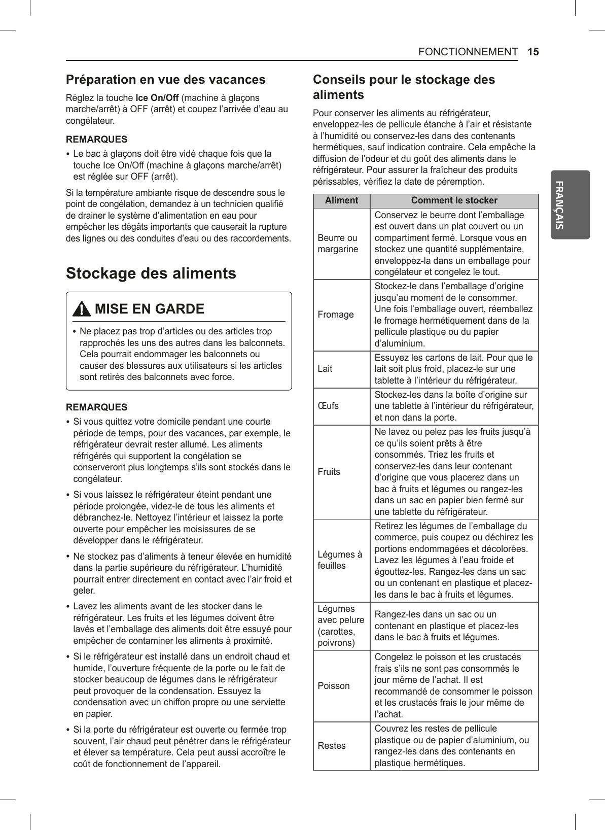 Bac Alimentaire Plastique Luxe E19mae07 Refrigerator User Manual Emission Test Report Lg Of 53 Génial Bac Alimentaire Plastique