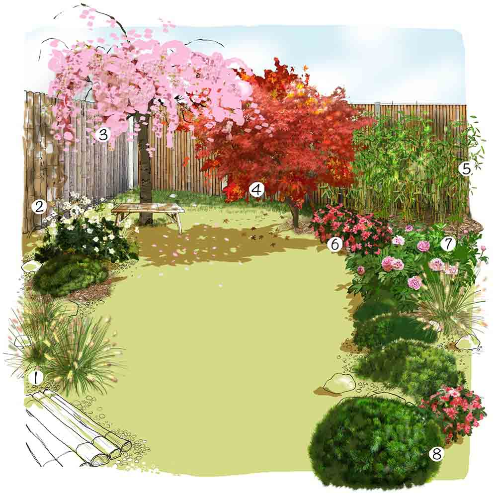 jardin japonais idee amenagement 1000 553