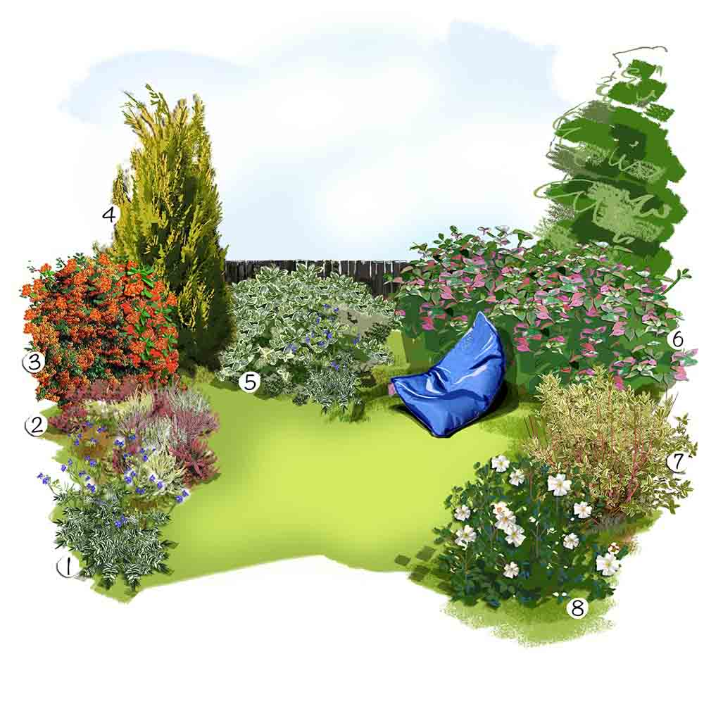 couleurs jardin idee amenagement 1000 553