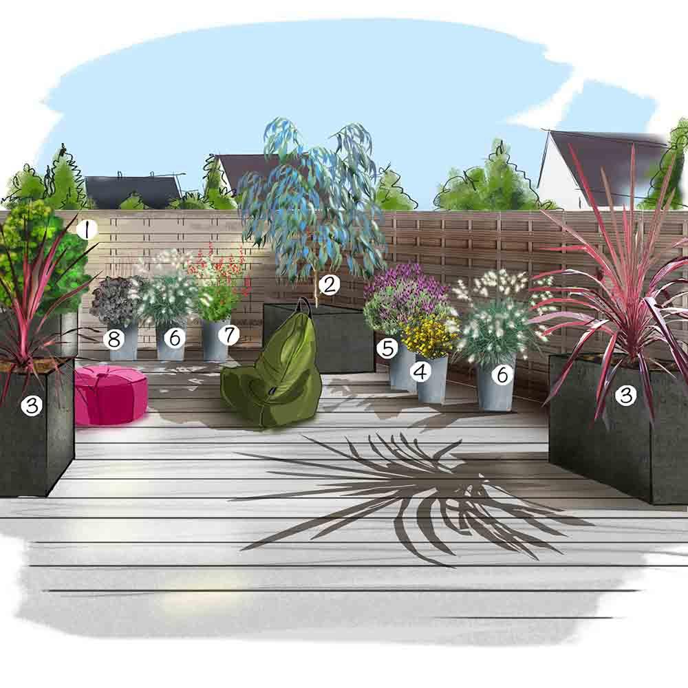 jardin terrasse idee amenagement 1000 553