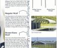 Carport Brico Depot Inspirant Answers to Faq About Metal Carports & Metal Buildings