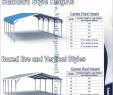Carport Brico Depot Nouveau Answers to Faq About Metal Carports & Metal Buildings