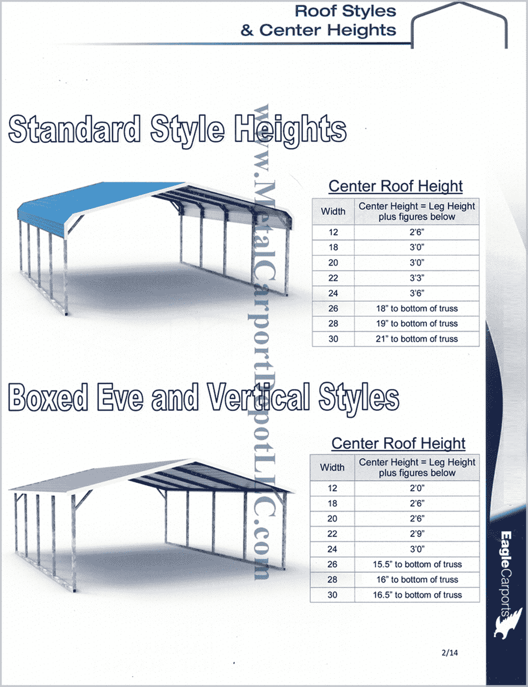 Metal Carport Roof Styles & Center Height Clearence Infomation min