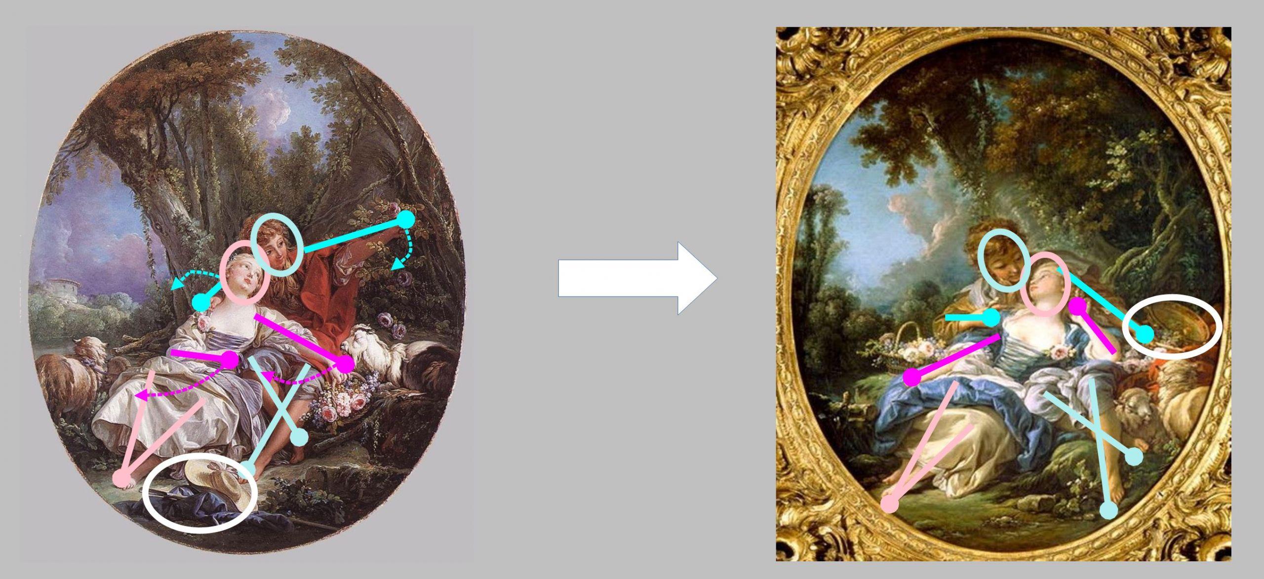 Boucher 1760 Schafer und Schaferin Kunsthalle Karlsruhe schema2