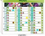 67 Génial Jardin Calendrier Lunaire