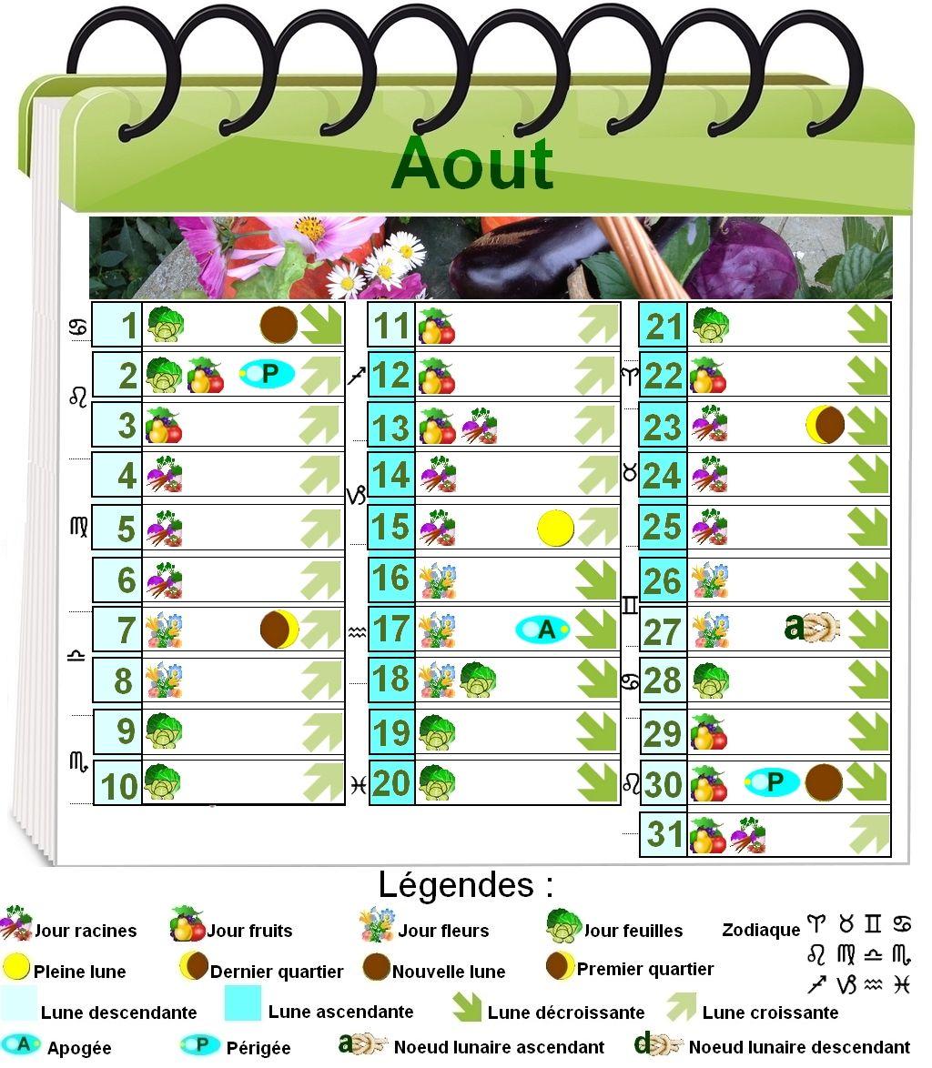 Jardin Calendrier Lunaire Frais Calendrier Lunaire Pour Le Jardinage Biologique