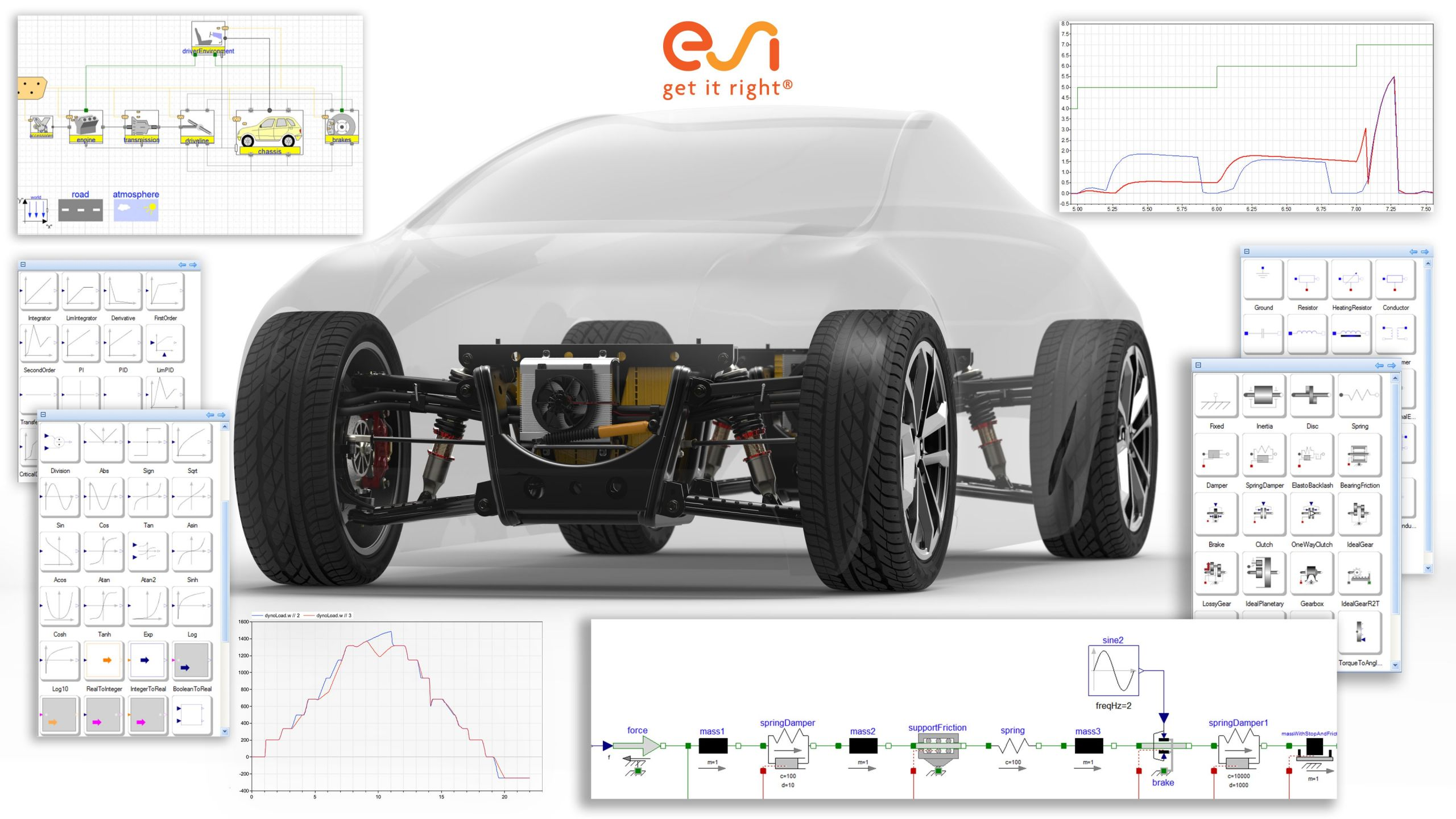esi launches systems modeling