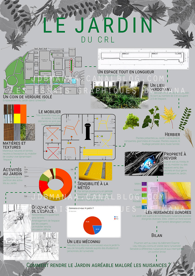 Le Jardin Des Plantes toulouse Élégant Le Jardin Outils Et Méthodes Les Essais Graphiques De Mana Of 73 Best Of Le Jardin Des Plantes toulouse