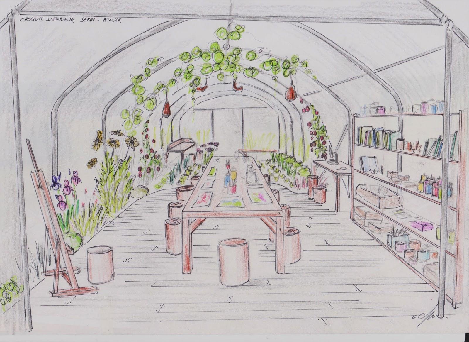 4 Croquis aménagement intérieur serre atelier
