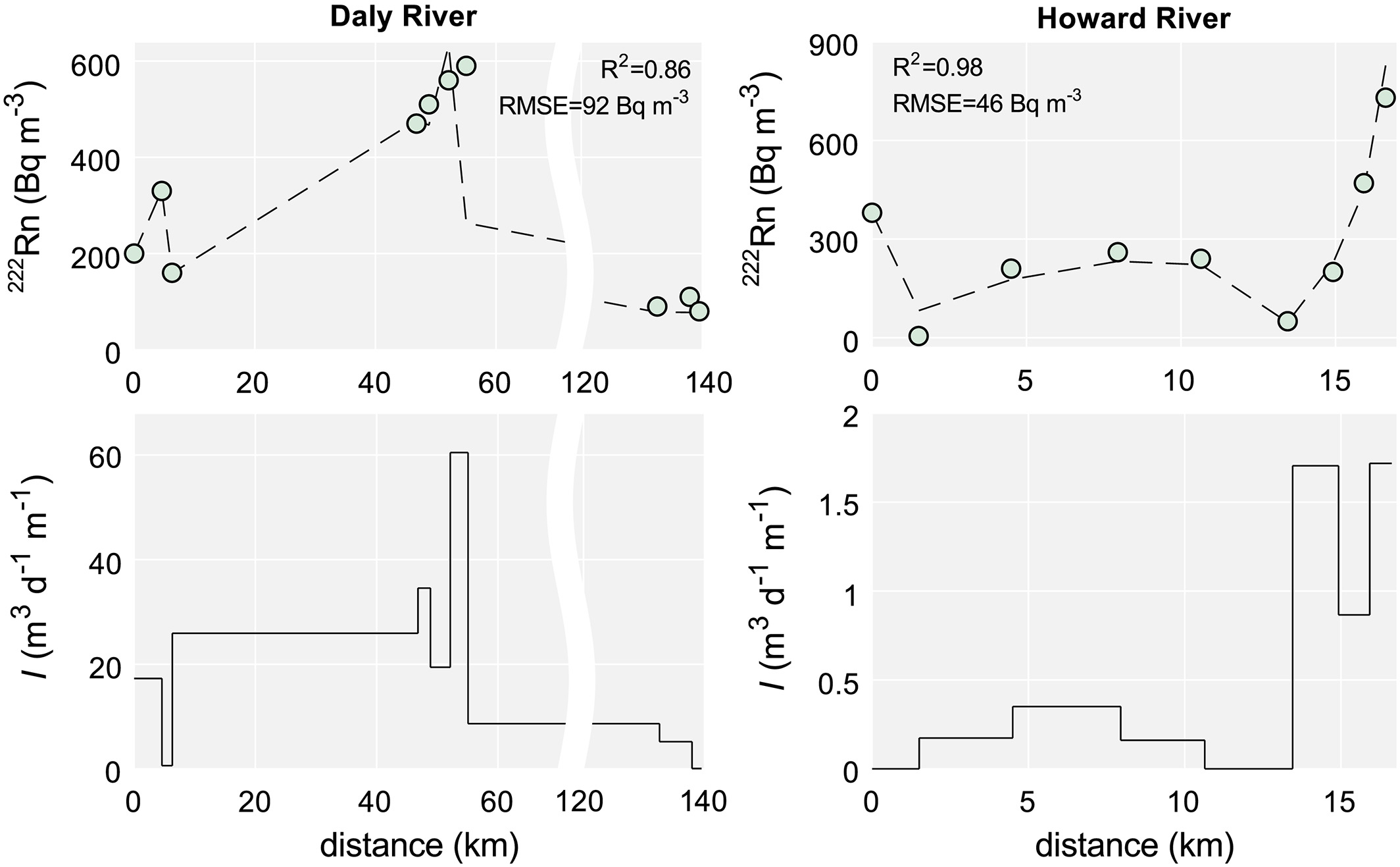 Prêter son Jardin Best Of Groundwater‐derived Dic and Carbonate Buffering Enhance Of 69 Best Of Prêter son Jardin