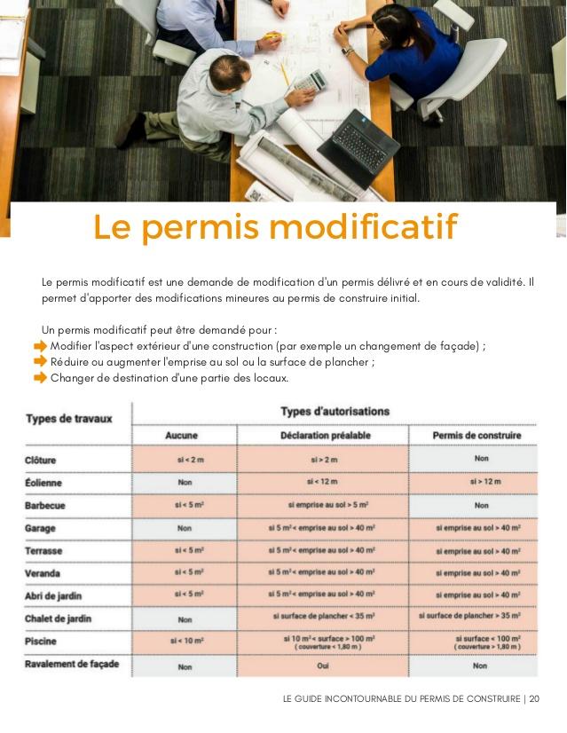 Abri De Jardin Permis De Construire Inspirant Guide Incontournable Du Permis De Construire
