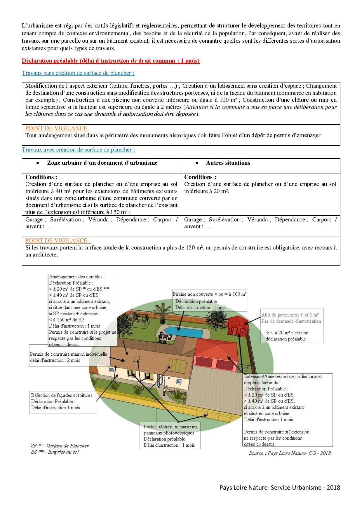 Point rglementaire dpt des dossiers urbanisme page1