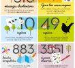 Nourrir Les Oiseaux Du Jardin Beau Bilan Du Ptage Des Oiseaux Des Jardins De Janvier 2020 En